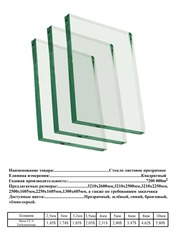 Стекло каленое и прозрачное листовое